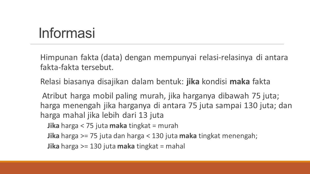 Informasi Himpunan fakta (data) dengan mempunyai relasi-relasinya di antara fakta-fakta tersebut.