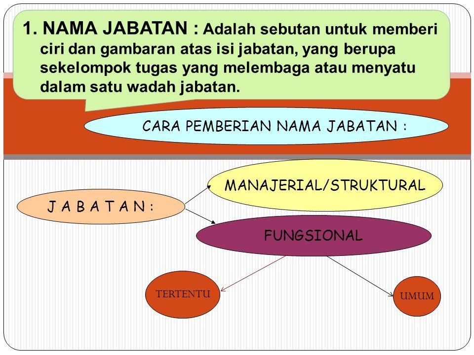 1. NAMA JABATAN : Adalah sebutan untuk memberi ciri dan gambaran atas isi jabatan, yang berupa sekelompok tugas yang melembaga atau menyatu dalam satu