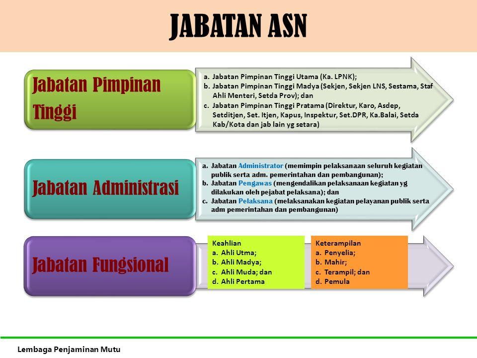 Lembaga Penjaminan Mutu Jabatan Pimpinan Tinggi Jabatan AdministrasiJabatan Fungsional JABATAN ASN a.Jabatan Administrator (memimpin pelaksanaan selur