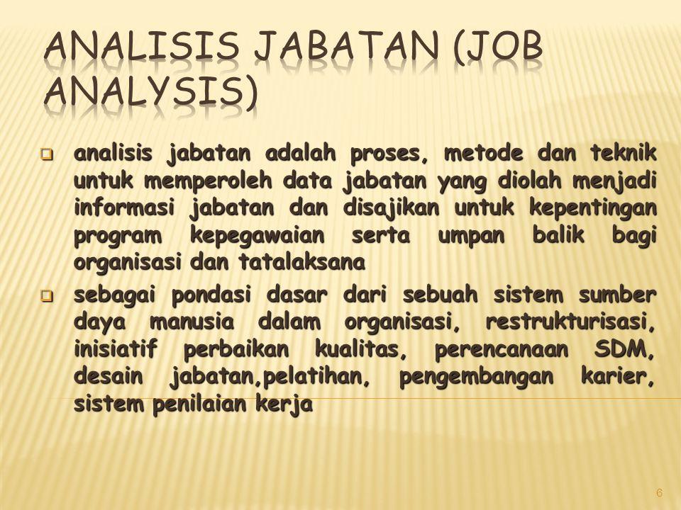  analisis jabatan adalah proses, metode dan teknik untuk memperoleh data jabatan yang diolah menjadi informasi jabatan dan disajikan untuk kepentinga