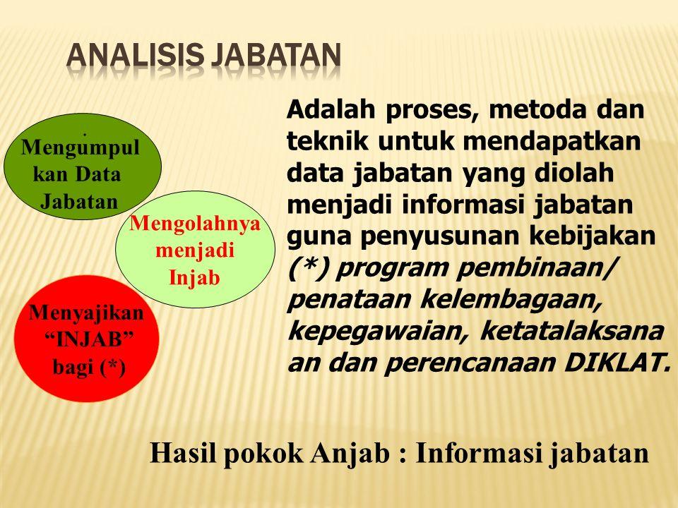 """. Mengolahnya menjadi Injab Menyajikan """"INJAB"""" bagi (*). Hasil pokok Anjab : Informasi jabatan Mengumpul kan Data Jabatan Adalah proses, metoda dan te"""
