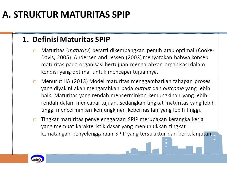 1.Definisi Maturitas SPIP  Maturitas (maturity) berarti dikembangkan penuh atau optimal (Cooke- Davis, 2005). Andersen and Jessen (2003) menyatakan b