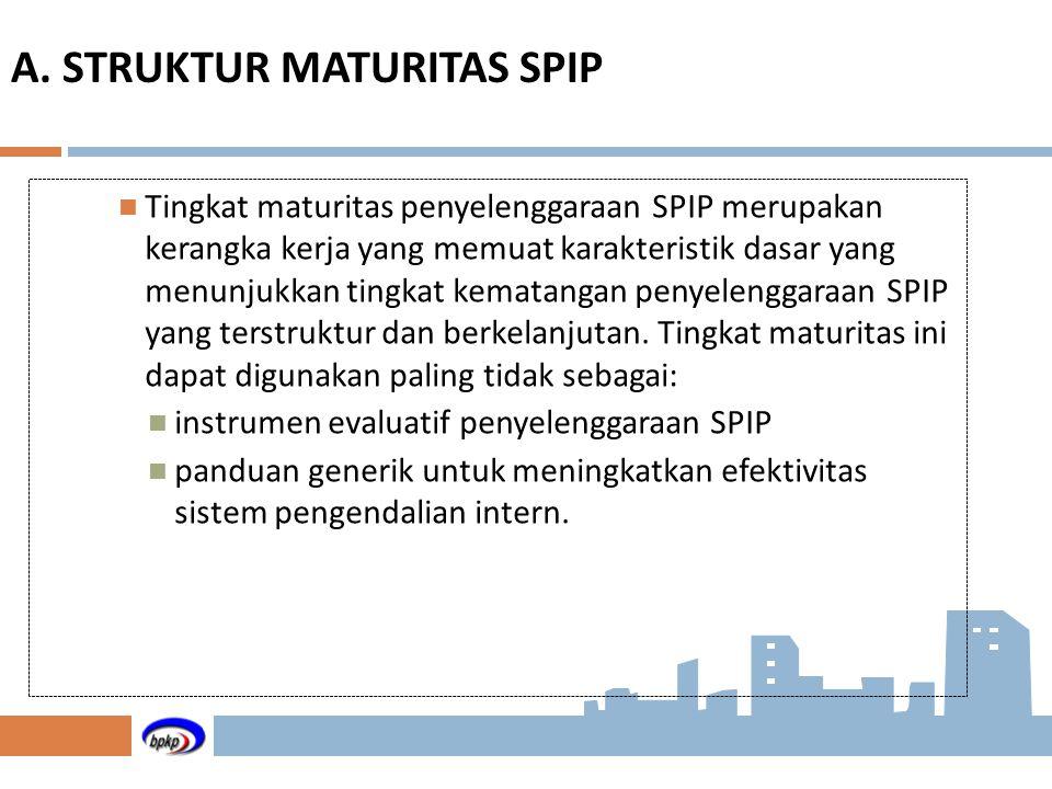 Tingkat maturitas penyelenggaraan SPIP merupakan kerangka kerja yang memuat karakteristik dasar yang menunjukkan tingkat kematangan penyelenggaraan SP
