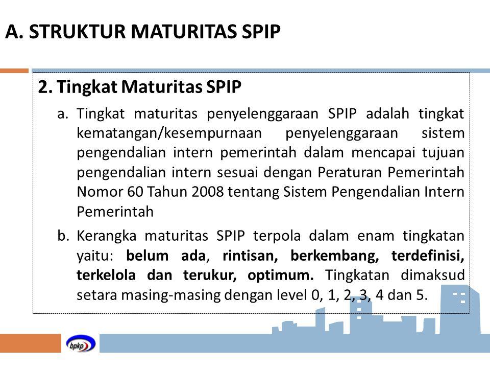 2.Tingkat Maturitas SPIP a.Tingkat maturitas penyelenggaraan SPIP adalah tingkat kematangan/kesempurnaan penyelenggaraan sistem pengendalian intern pe