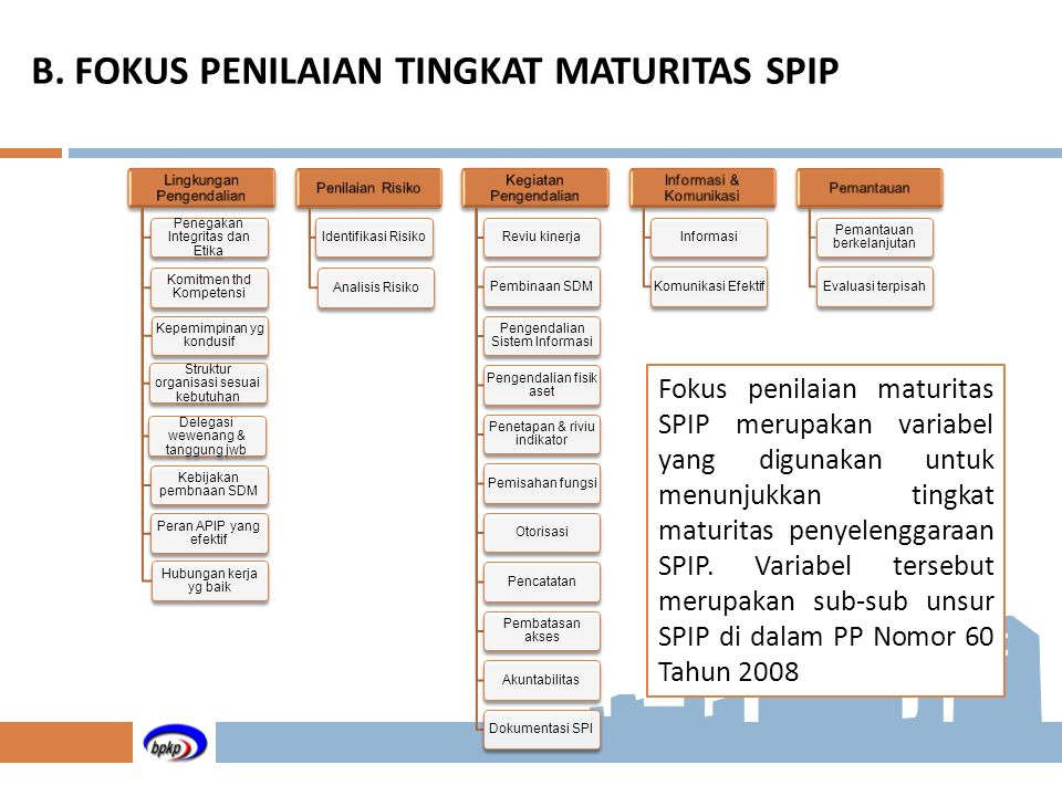 B. FOKUS PENILAIAN TINGKAT MATURITAS SPIP Fokus penilaian maturitas SPIP merupakan variabel yang digunakan untuk menunjukkan tingkat maturitas penyele