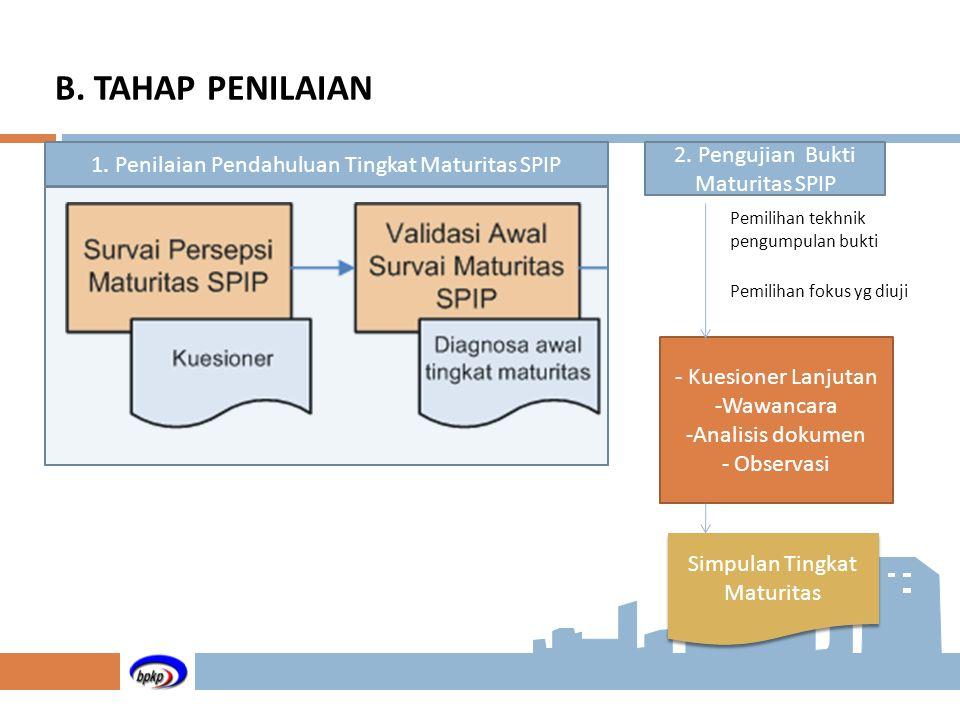 B. TAHAP PENILAIAN 1. Penilaian Pendahuluan Tingkat Maturitas SPIP 2. Pengujian Bukti Maturitas SPIP Simpulan Tingkat Maturitas - Kuesioner Lanjutan -