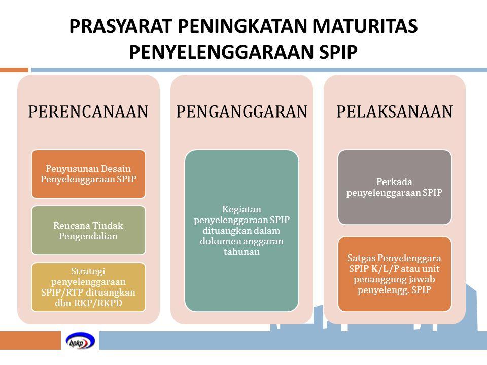 PRASYARAT PENINGKATAN MATURITAS PENYELENGGARAAN SPIP PERENCANAAN Penyusunan Desain Penyelenggaraan SPIP Rencana Tindak Pengendalian Strategi penyeleng