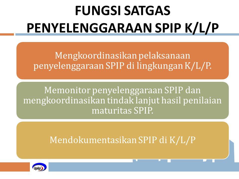 FUNGSI SATGAS PENYELENGGARAAN SPIP K/L/P Mengkoordinasikan pelaksanaan penyelenggaraan SPIP di lingkungan K/L/P. Memonitor penyelenggaraan SPIP dan me