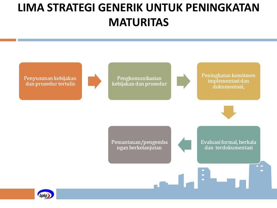 LIMA STRATEGI GENERIK UNTUK PENINGKATAN MATURITAS Penyusunan kebijakan dan prosedur tertulis Pengkomunikasian kebijakan dan prosedur Peningkatan komit