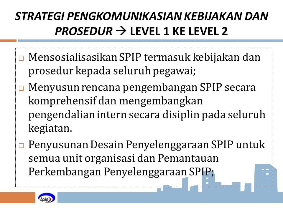 STRATEGI PENGKOMUNIKASIAN KEBIJAKAN DAN PROSEDUR  LEVEL 1 KE LEVEL 2  Mensosialisasikan SPIP termasuk kebijakan dan prosedur kepada seluruh pegawai;