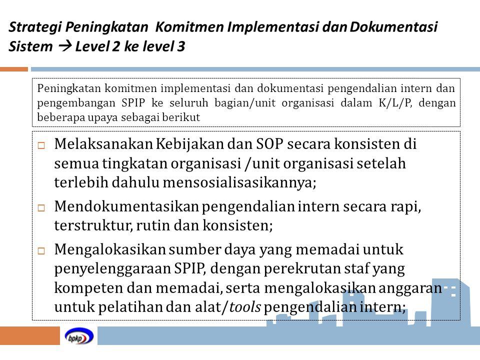 Strategi Peningkatan Komitmen Implementasi dan Dokumentasi Sistem  Level 2 ke level 3  Melaksanakan Kebijakan dan SOP secara konsisten di semua ting