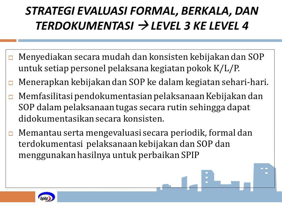 STRATEGI EVALUASI FORMAL, BERKALA, DAN TERDOKUMENTASI  LEVEL 3 KE LEVEL 4  Menyediakan secara mudah dan konsisten kebijakan dan SOP untuk setiap per