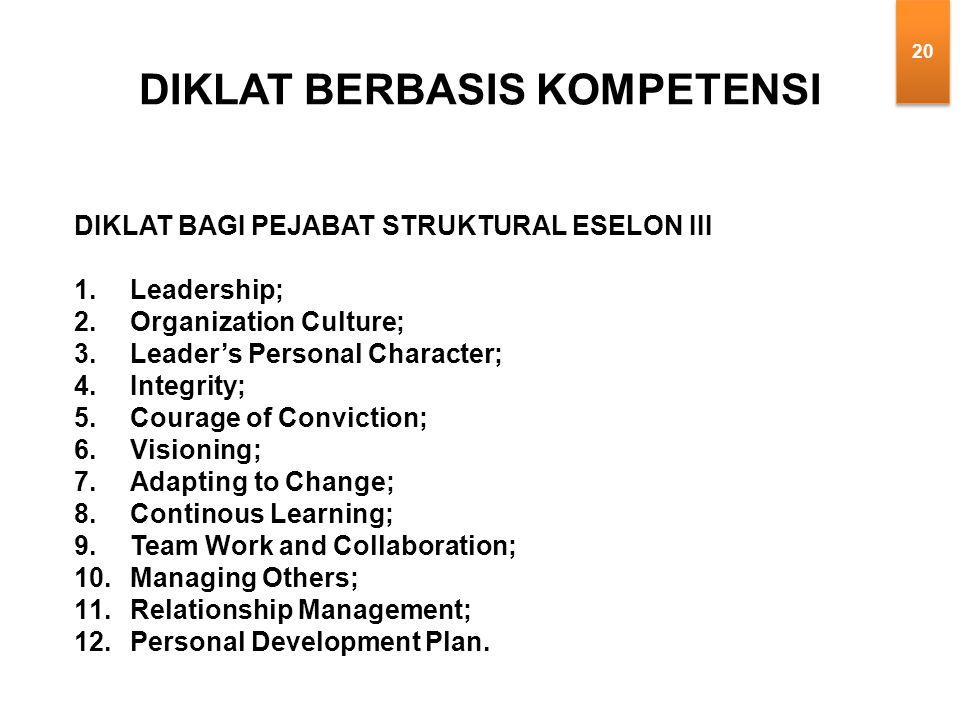 DIKLAT BERBASIS KOMPETENSI DIKLAT BAGI PEJABAT STRUKTURAL ESELON III 1.