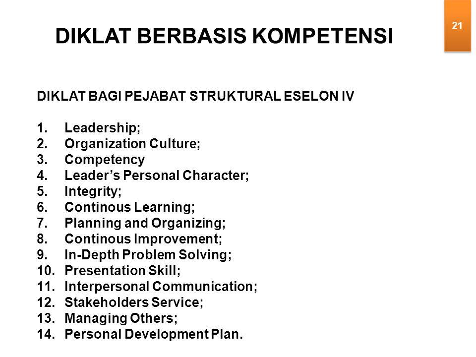 DIKLAT BAGI PEJABAT STRUKTURAL ESELON IV 1. Leadership; 2.