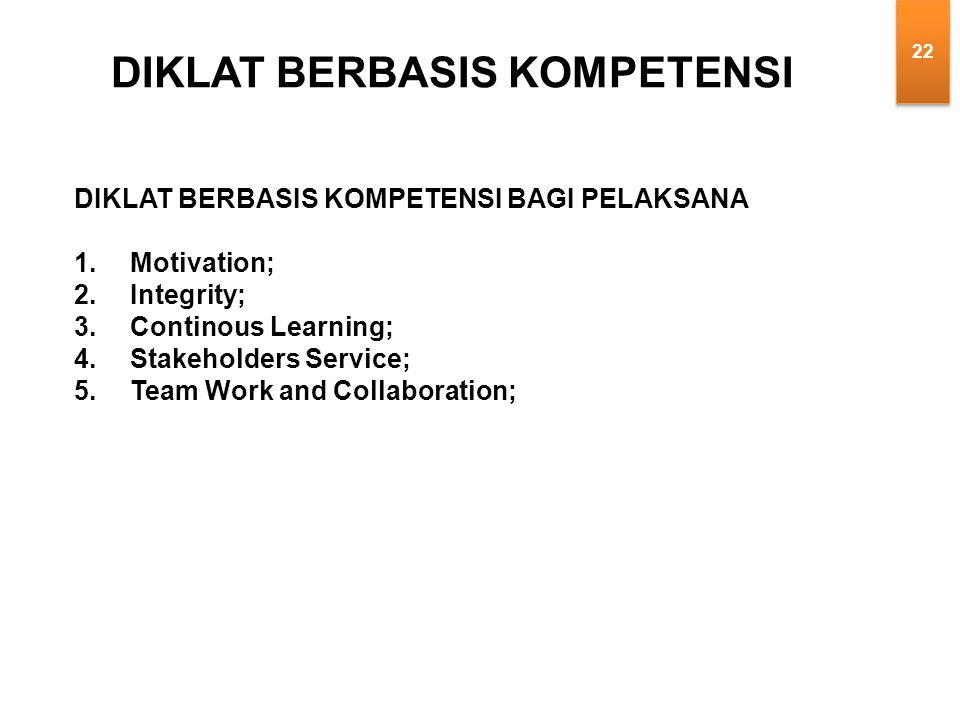 DIKLAT BERBASIS KOMPETENSI BAGI PELAKSANA 1. Motivation; 2.