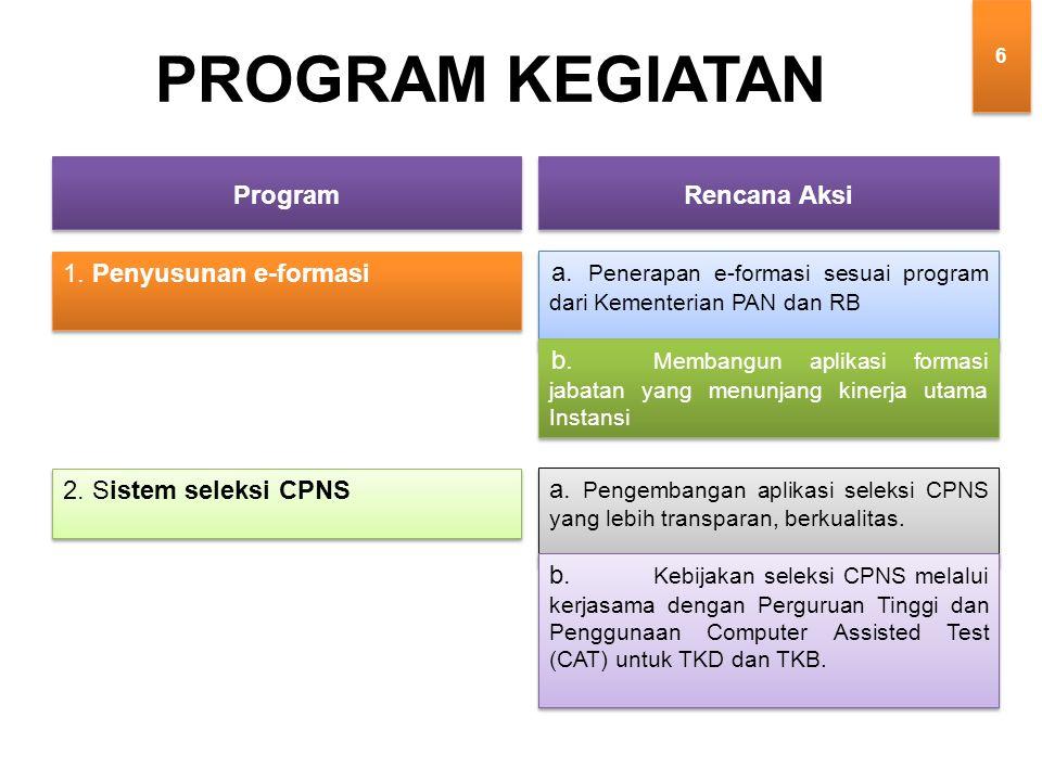 1. Penyusunan e-formasi PROGRAM KEGIATAN a.