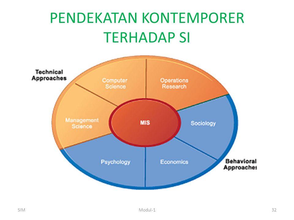 PENDEKATAN KONTEMPORER TERHADAP SI SIMModul-132