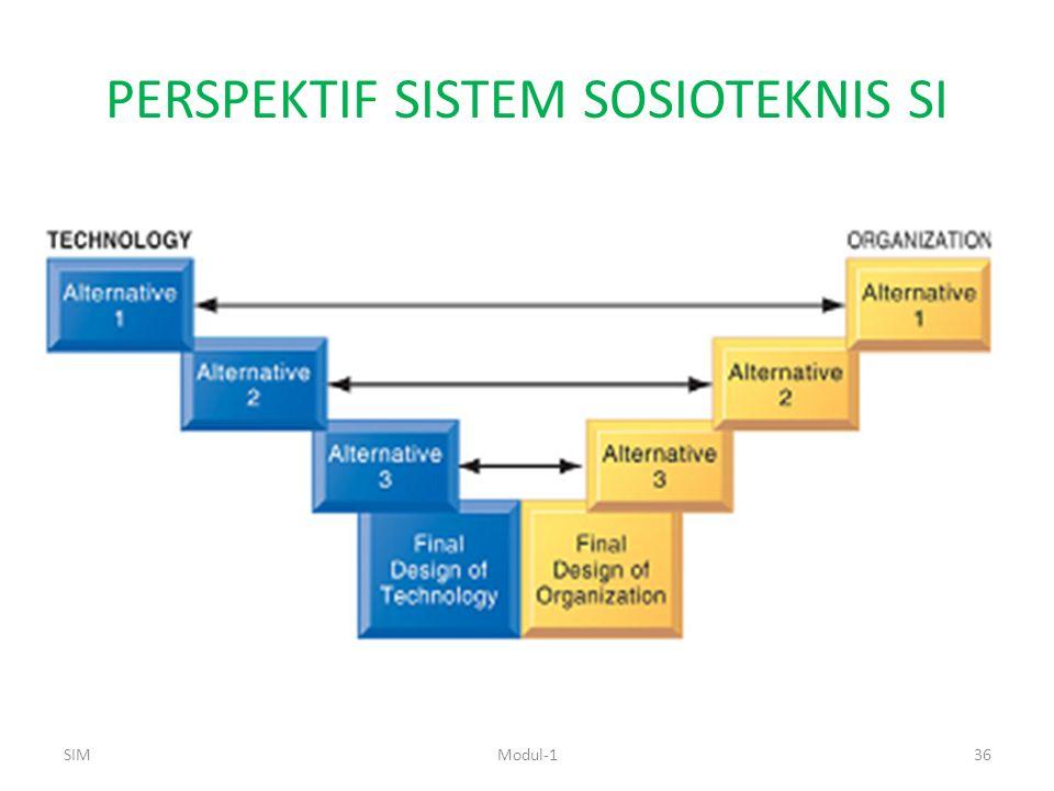 PERSPEKTIF SISTEM SOSIOTEKNIS SI SIMModul-136