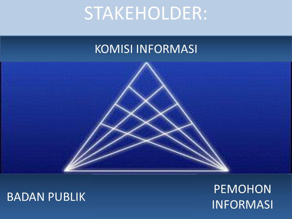 Tujuan : 1.menjamin hak warga negara utk mengetahui rencana pembuatan kebijakan publik, program kebijakan publik, & proses pengambilan keputusan publik, serta alasan pengambilan suatu keputusan publik; 2.mendorong partisipasi masy.