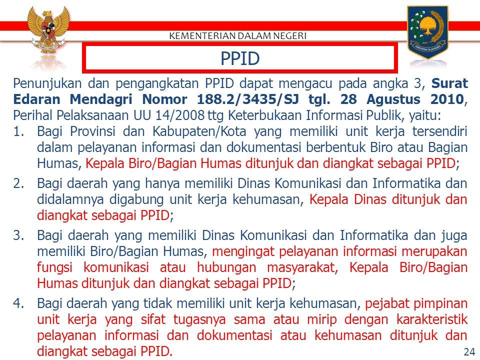 1.Sudah terbentuk PPID (SK Kepala Daerah).