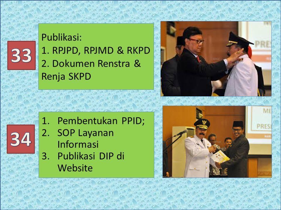 Publikasi: 1.RPJPD, RPJMD & RKPD 2.