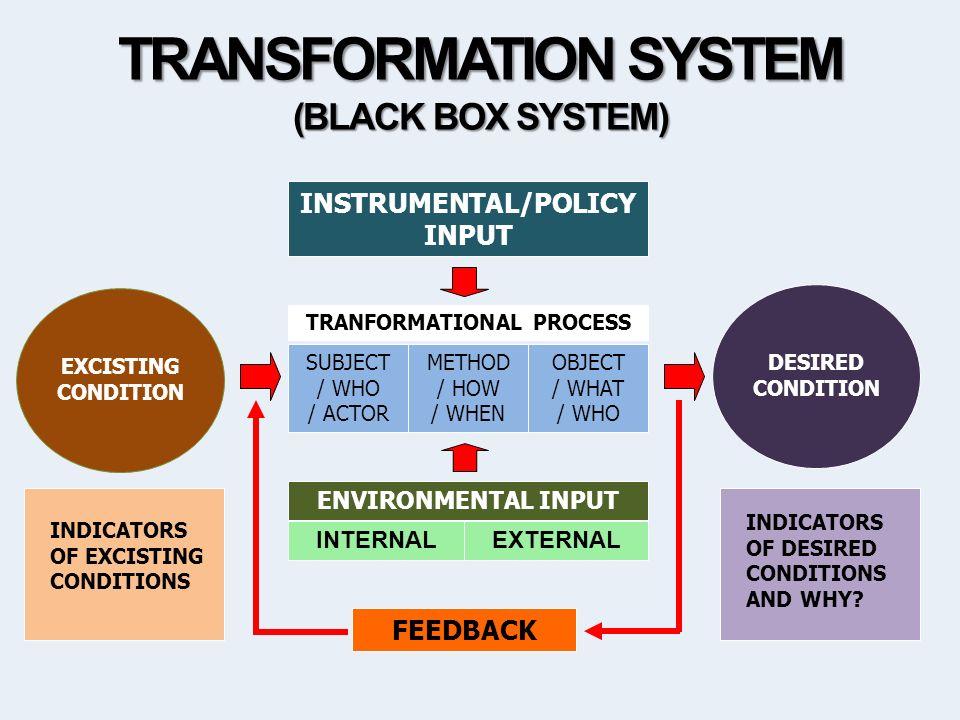 EVALUASI BERMAKNA TRANSFORMASI MASUKAN Manusia Mesin Material Modal Metode Enerji Informasi PROSES TRANSFORMASI KELUARAN Barang Jasa UMPAN BALIK