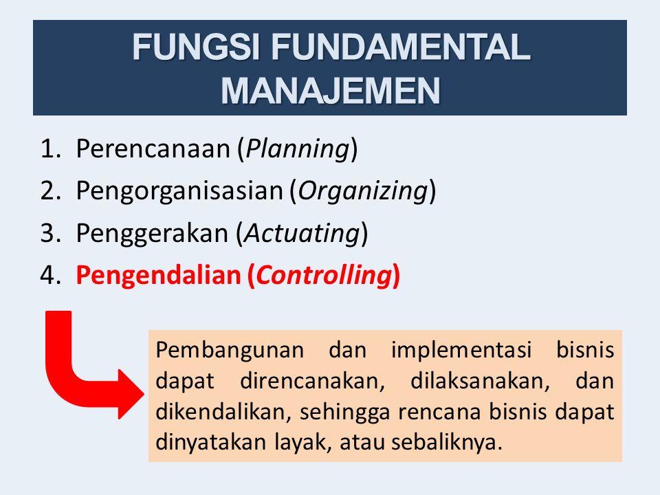 FUNGSI CONTROLLING MATERI 6 (KULIAH KE 8) KULIAH DASAR MANAJEMEN