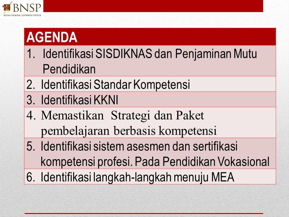 PAKET PEMBELAJARAN BERBASIS KOMPETENSI Contoh dari modul, KADIN INDONESIA, 2013