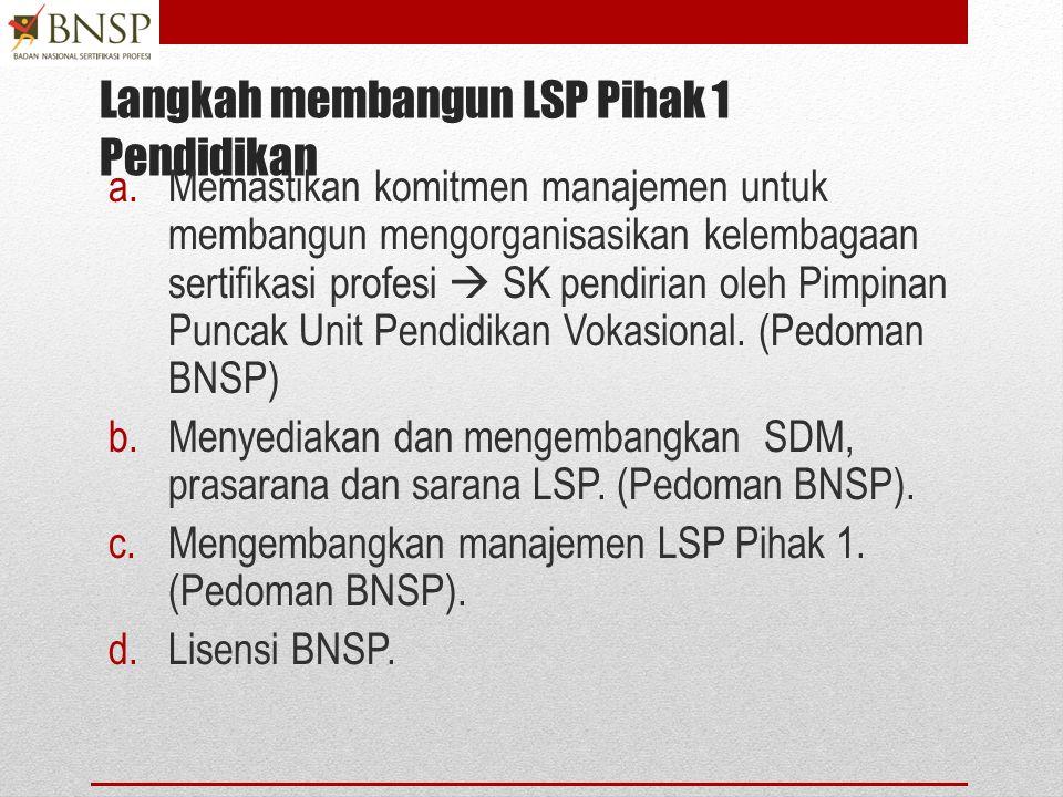 Mengembangkan kelembagaan sertifikasi Pihak 1 pendidikan (LSP Pihak 1) Tujuan: a.Memastikan dan memelihara kompetensi peserta didik selama proses pemb