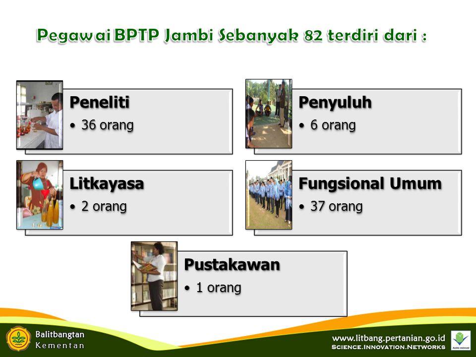 UU 17/2013 UU 1 /2004 1.PMK-250/PMK.06/2011 2. PMK–113/PMK.05/2012 3.