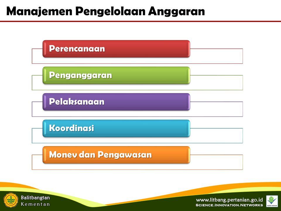 Manajemen Pengelolaan Anggaran Perencanaan Penganggaran Pelaksanaan Koordinasi Monev dan Pengawasan