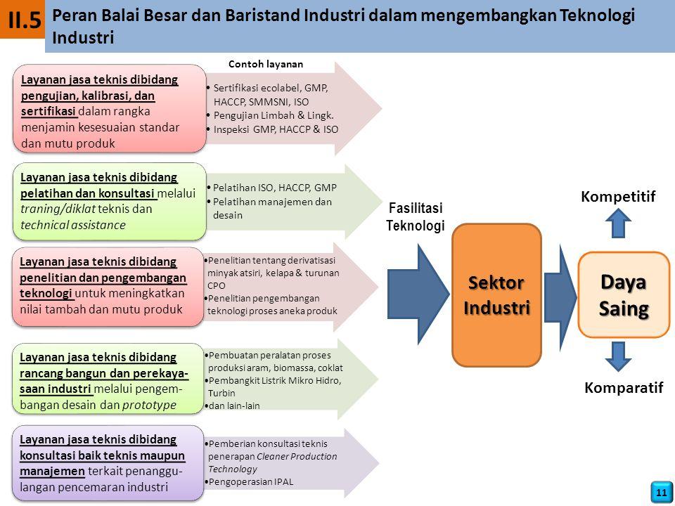 Sertifikasi ecolabel, GMP, HACCP, SMMSNI, ISO Pengujian Limbah & Lingk.
