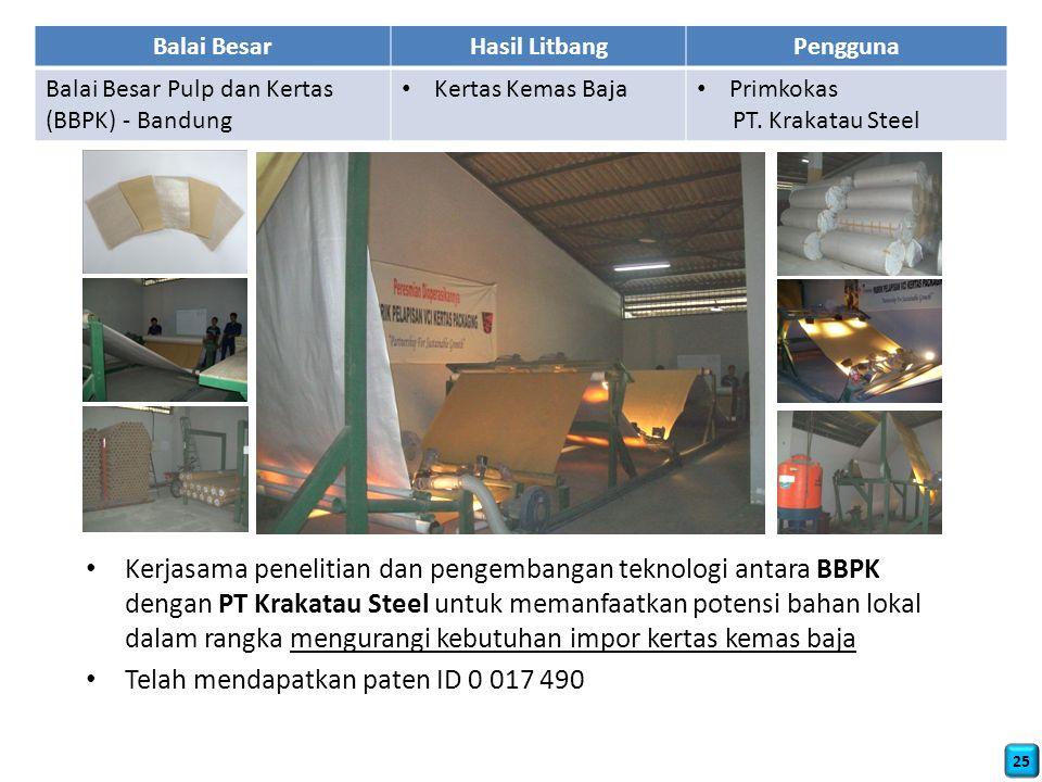 Balai BesarHasil LitbangPengguna Balai Besar Pulp dan Kertas (BBPK) - Bandung Kertas Kemas Baja Primkokas PT.