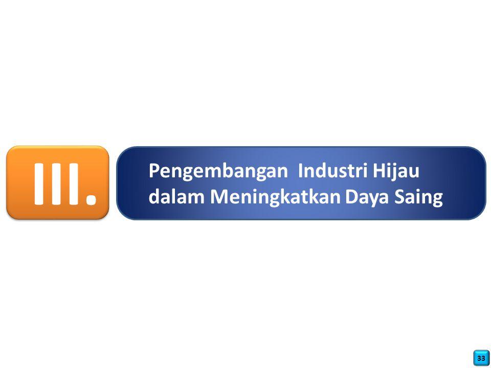 Pengembangan Industri Hijau dalam Meningkatkan Daya Saing III. 33