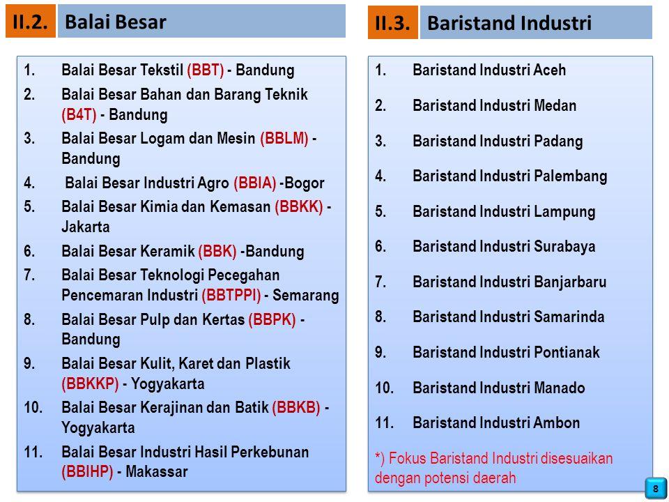 1.Balai Besar Tekstil (BBT) - Bandung 2.Balai Besar Bahan dan Barang Teknik (B4T) - Bandung 3.Balai Besar Logam dan Mesin (BBLM) - Bandung 4.