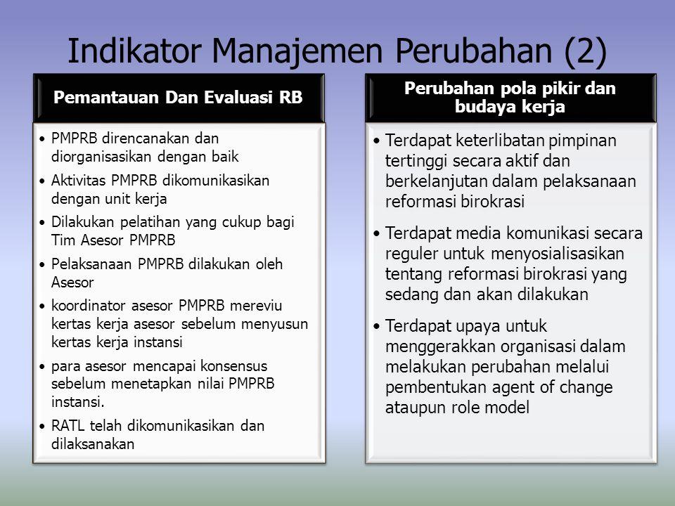 Indikator Manajemen Perubahan (2) Pemantauan Dan Evaluasi RB PMPRB direncanakan dan diorganisasikan dengan baik Aktivitas PMPRB dikomunikasikan dengan unit kerja Dilakukan pelatihan yang cukup bagi Tim Asesor PMPRB Pelaksanaan PMPRB dilakukan oleh Asesor koordinator asesor PMPRB mereviu kertas kerja asesor sebelum menyusun kertas kerja instansi para asesor mencapai konsensus sebelum menetapkan nilai PMPRB instansi.