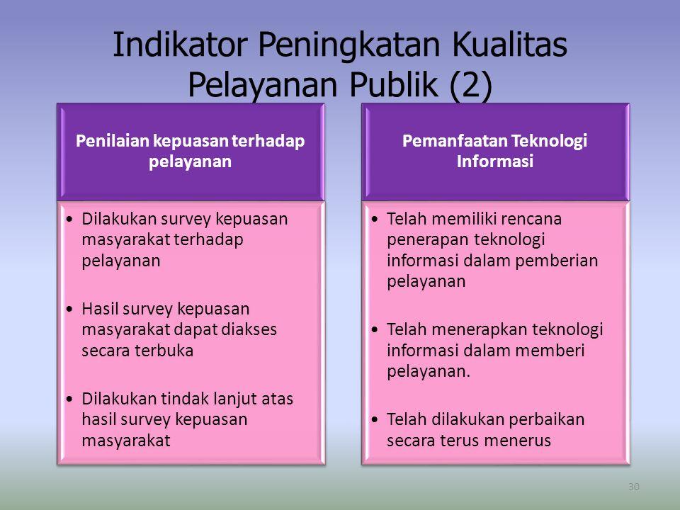 Indikator Peningkatan Kualitas Pelayanan Publik (2) Penilaian kepuasan terhadap pelayanan Dilakukan survey kepuasan masyarakat terhadap pelayanan Hasi