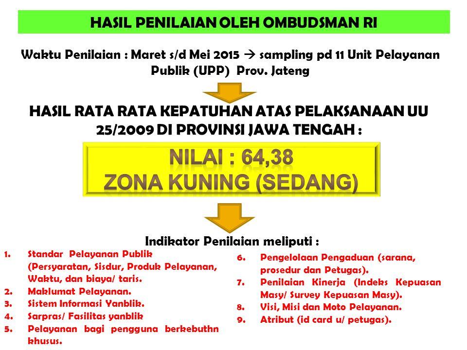 HASIL PENILAIAN OLEH OMBUDSMAN RI HASIL RATA RATA KEPATUHAN ATAS PELAKSANAAN UU 25/2009 DI PROVINSI JAWA TENGAH : Indikator Penilaian meliputi : 1.Sta