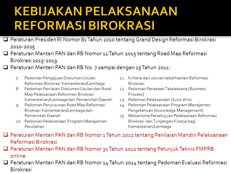  Peraturan Presiden RI Nomor 81 Tahun 2010 tentang Grand Design Reformasi Birokrasi 2010-2025  Peraturan Menteri PAN dan RB Nomor 11 Tahun 2015 tentang Road Map Reformasi Birokrasi 2015-2019  Peraturan Menteri PAN dan RB No.