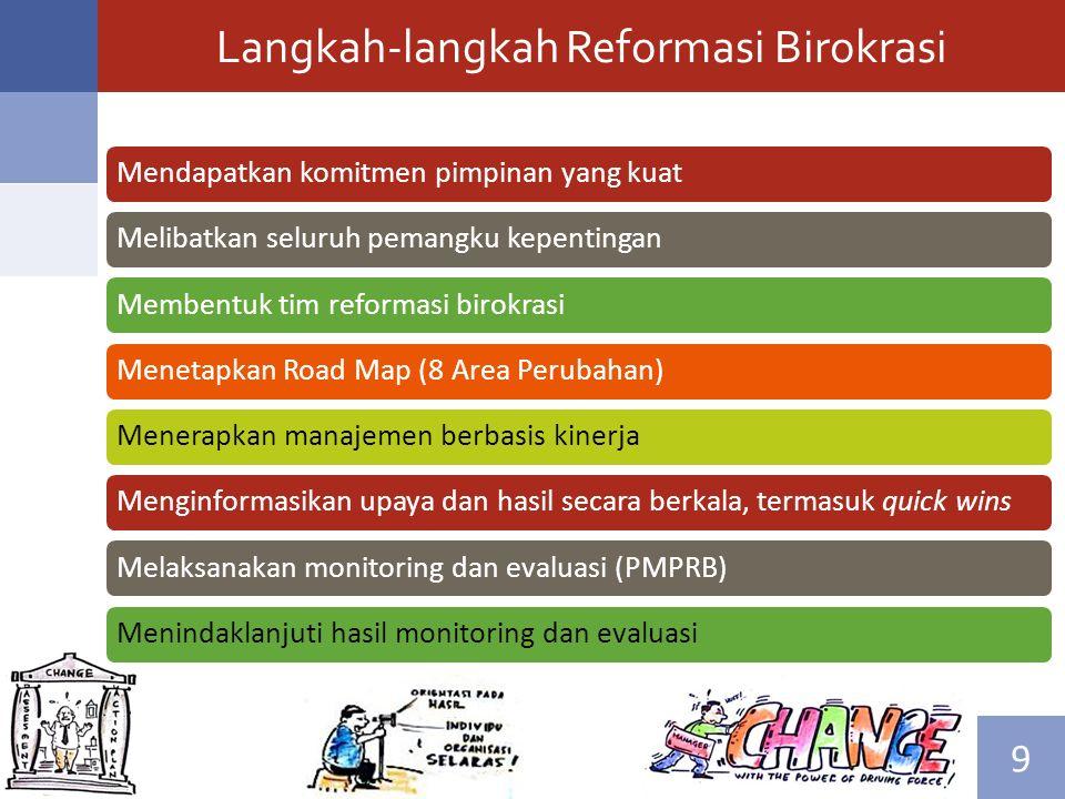 Langkah-langkah Reformasi Birokrasi 9 Mendapatkan komitmen pimpinan yang kuatMelibatkan seluruh pemangku kepentinganMembentuk tim reformasi birokrasiMenetapkan Road Map (8 Area Perubahan)Menerapkan manajemen berbasis kinerjaMenginformasikan upaya dan hasil secara berkala, termasuk quick winsMelaksanakan monitoring dan evaluasi (PMPRB)Menindaklanjuti hasil monitoring dan evaluasi