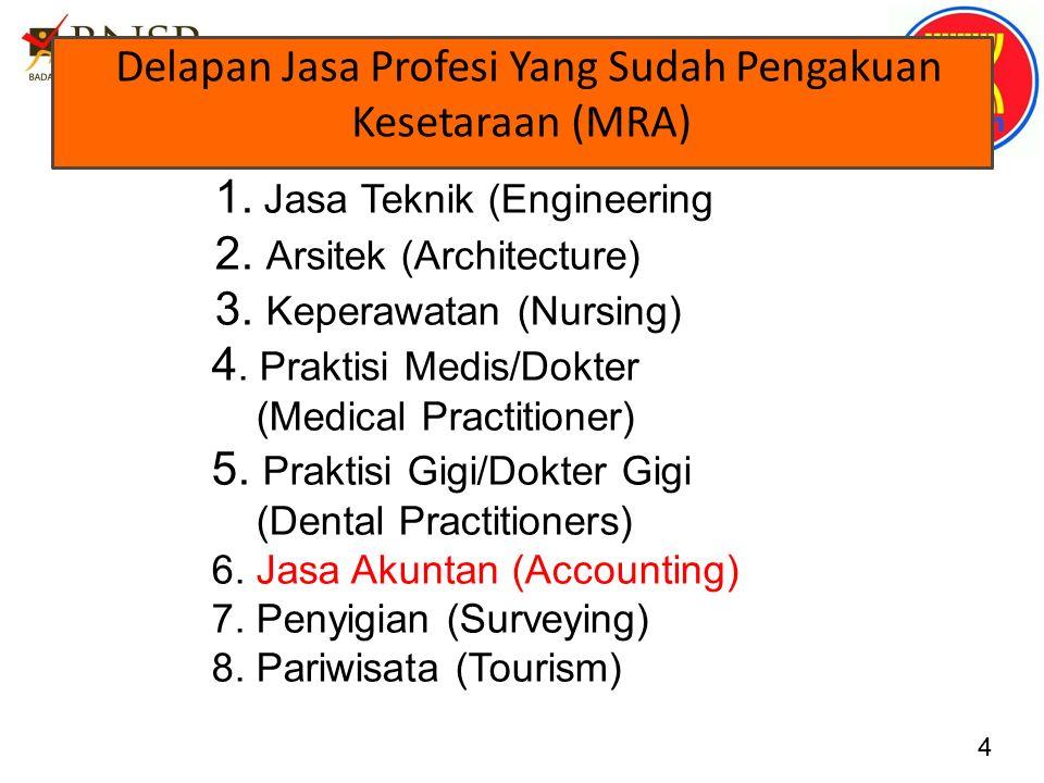 Delapan Jasa Profesi Yang Sudah Pengakuan Kesetaraan (MRA) 4 1. Jasa Teknik (Engineering 2. Arsitek (Architecture) 3. Keperawatan (Nursing) 4. Praktis