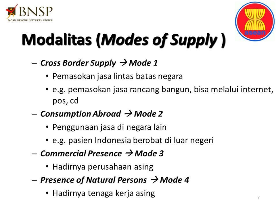 7 – Cross Border Supply  Mode 1 Pemasokan jasa lintas batas negara e.g. pemasokan jasa rancang bangun, bisa melalui internet, pos, cd – Consumption A