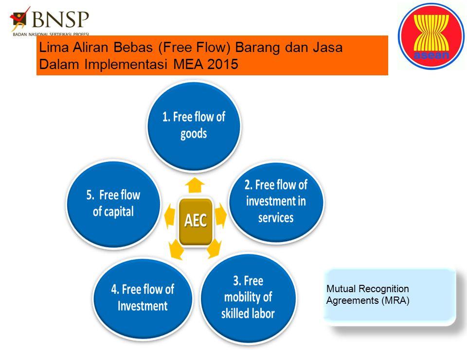 Mutual Recognition Agreements (MRA) Lima Aliran Bebas (Free Flow) Barang dan Jasa Dalam Implementasi MEA 2015