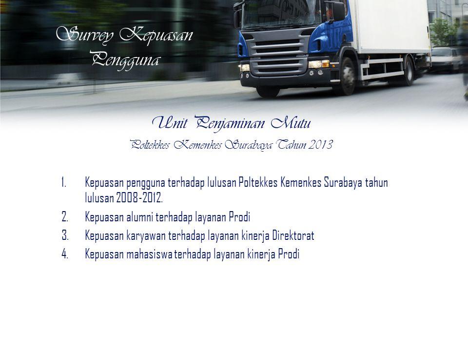 Survey Kepuasan Pengguna Unit Penjaminan Mutu Poltekkes Kemenkes Surabaya Tahun 2013 1.Kepuasan pengguna terhadap lulusan Poltekkes Kemenkes Surabaya tahun lulusan 2008-2012.