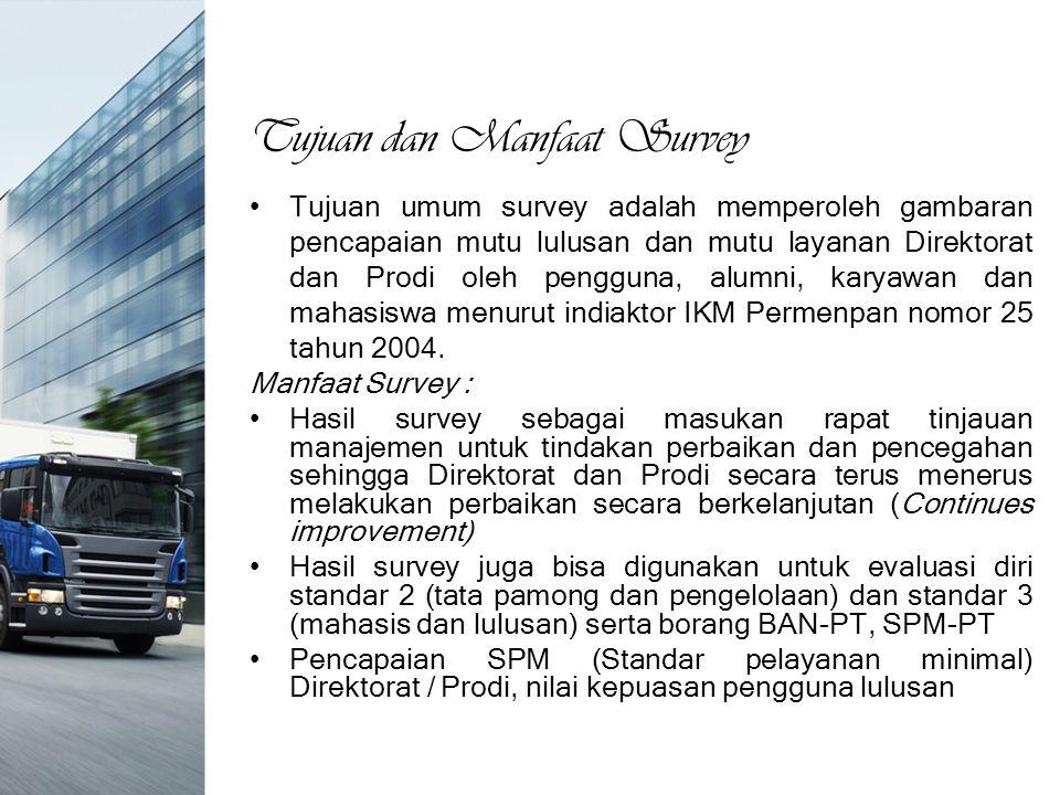 Tujuan dan Manfaat Survey Tujuan umum survey adalah memperoleh gambaran pencapaian mutu lulusan dan mutu layanan Direktorat dan Prodi oleh pengguna, alumni, karyawan dan mahasiswa menurut indiaktor IKM Permenpan nomor 25 tahun 2004.