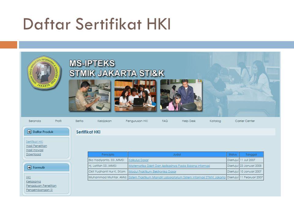 Daftar Sertifikat HKI