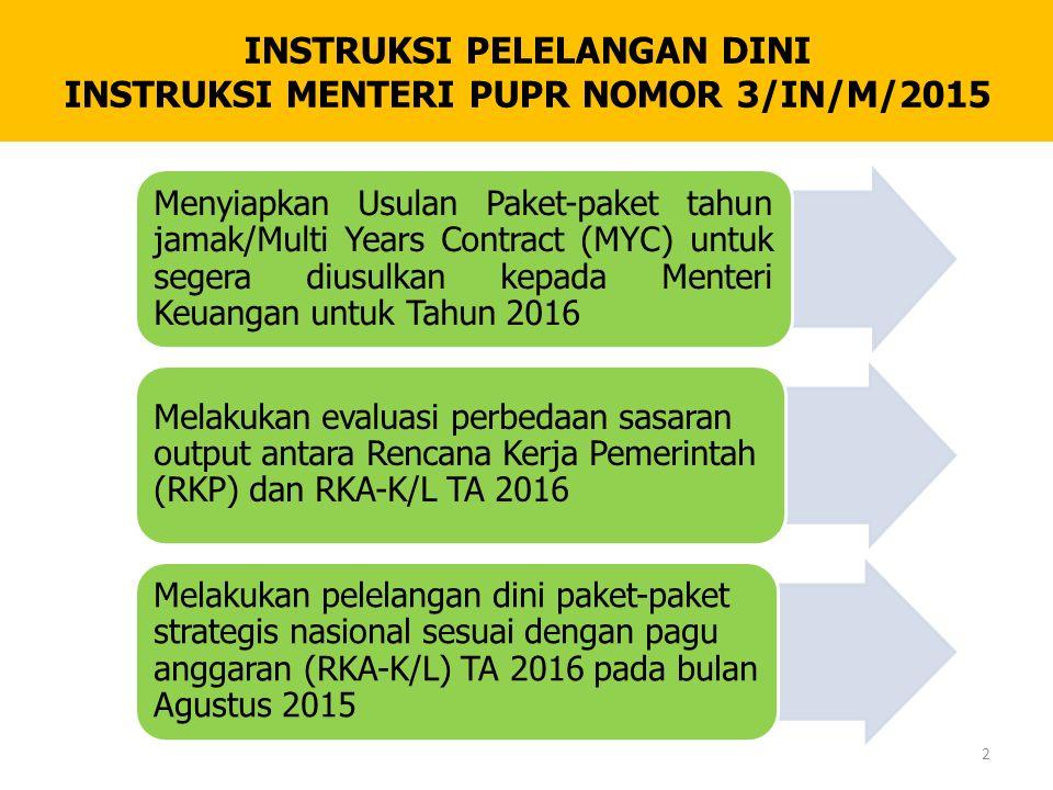 INSTRUKSI PELELANGAN DINI INSTRUKSI MENTERI PUPR NOMOR 3/IN/M/2015 2 Menyiapkan Usulan Paket-paket tahun jamak/Multi Years Contract (MYC) untuk segera