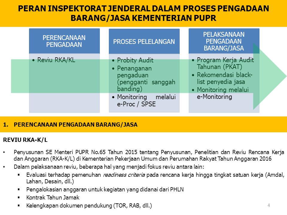 REVIU RKA-K/L Penyusunan SE Menteri PUPR No.65 Tahun 2015 tentang Penyusunan, Penelitian dan Reviu Rencana Kerja dan Anggaran (RKA-K/L) di Kementerian