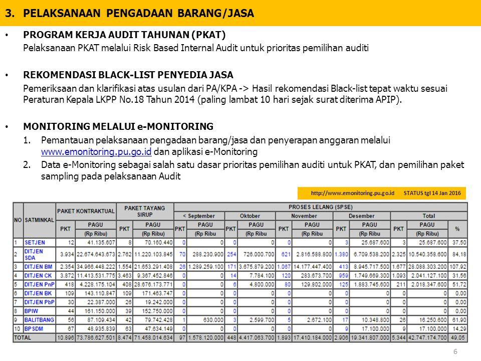 PROGRAM KERJA AUDIT TAHUNAN (PKAT) Pelaksanaan PKAT melalui Risk Based Internal Audit untuk prioritas pemilihan auditi REKOMENDASI BLACK-LIST PENYEDIA