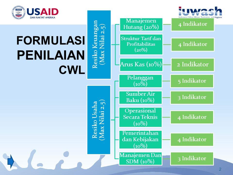 Resiko Keuangan (Max Nilai 2.5) Manajemen Hutang (20%) 4 Indikator Struktur Tarif dan Profitabilitas (20%) 4 Indikator Arus Kas (10%)2 Indikator Resiko Usaha (Max Nilai 2.5) Pelanggan (10%) 5 Indikator Sumber Air Baku (10%) 3 Indikator Operasional Secara Teknis (10%) 4 Indikator Pemerintahan dan Kebijakan (10%) 4 Indikator Manajemen Dan SDM (10%) 3 Indikator FORMULASI PENILAIAN CWL 2